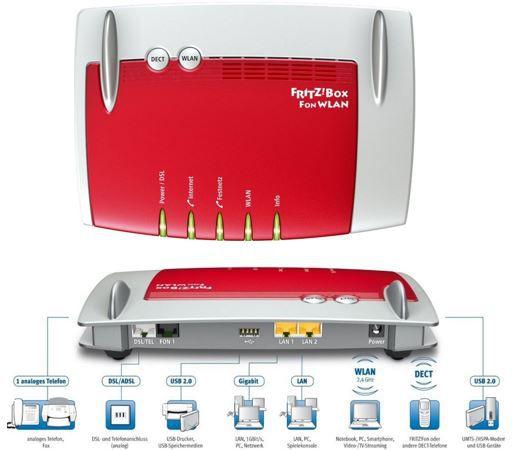 AVM FRITZ!Box Fon WLAN 7330 WLAN Router für 49,99€ (statt 80€)