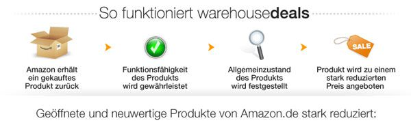 10% Rabatt auf ausgewählte Artikel bei den Amazon Warehousedeals