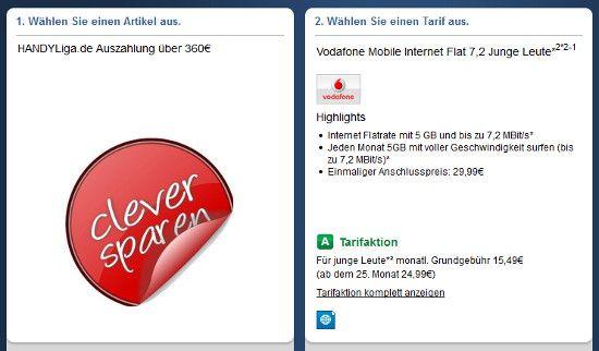 Handyliga Vodafone 5GB Internet Flat (UMTS) für 15,49€ monatlich mit 360€ Auszahlung   dank Junge Leute Rabatt
