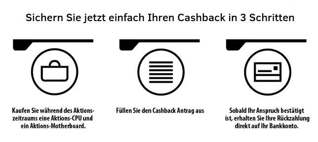 Bis zu 60€ Cashback beim Kauf eines Gigabyte Z97 Mainboards und i5 oder i7 Intel Prozessor