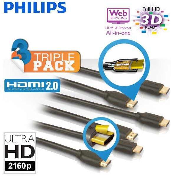 Philips High Speed HDMI 2.0 Kabel   3D und 4K geeignet   je 1,8 Meter im 3er Pack für 18,85€