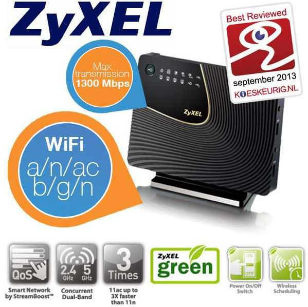 Zyxel Router NBG6716   Gigabit Wlan Router für 85,90€