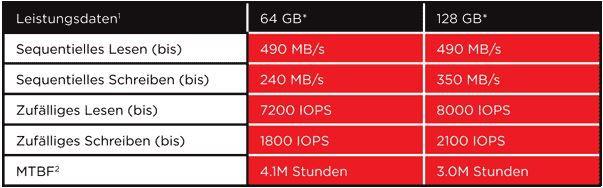 SanDisk SDSSDP 128G  G25   128GB interne SSD ab nur 55€