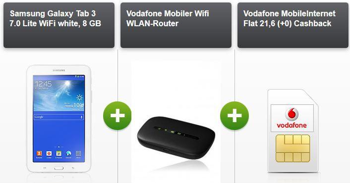 Vodafone Daten Flat mit 6GB LTE + Router + Galaxy Tab 3 ab effektiv 4,75€ monatl.   Update!