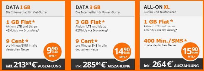 TOP Simyo Daten Tarife   1GB für 1,82€, 3GB für 3,82€ oder 1GB + 400 Einheiten für 5,73€