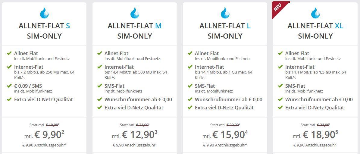 Telekom Allnet Flat mit 250MB für 9,90€ + mit 500MB inkl. SMS Flat für 14,90€ + mit 1GB inkl. SMS Flat für 16,90€   Update