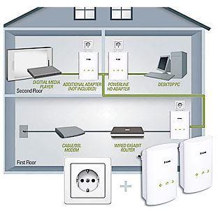 D Link DHP 307   Powerline 200Mbit AV Kit für 22€   Update