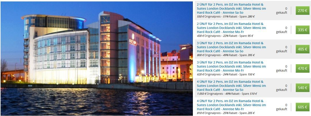 Ramada Hotel London