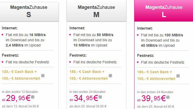 Magenta zuhaus Telekom MagentaZuhause   dank Cashback ab nur 20,78€ für Friends ab nur 14€   Update!