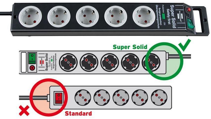 Brennenstuhl SuperSolid   5Fach 4.500 A Überspannungsschutz Steckdose für 14,80€