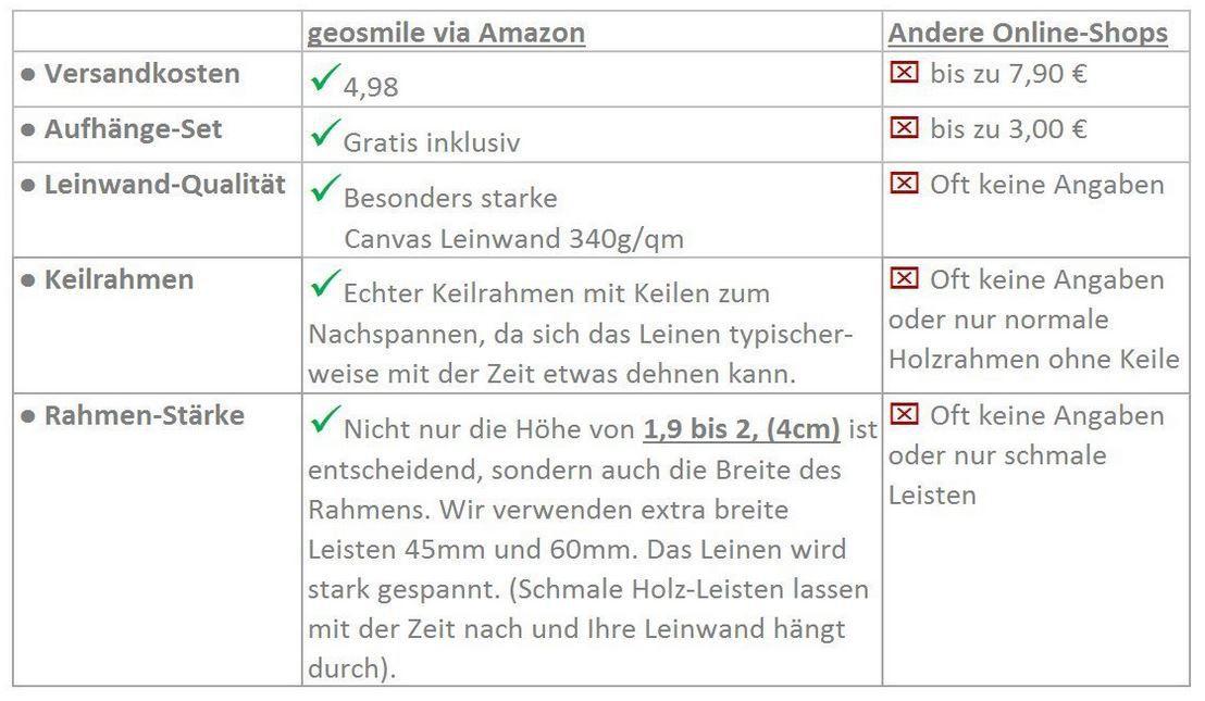 Geosmila Eigene Leinwandfotos ab 0,01€ (zzgl. VSK)   TOP!