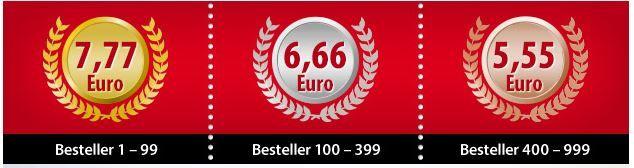 Tipp! Völkner Gutscheinrennen: Eneloop Sanyo Micro AAA   8 Akkus (2. Gen Pro Serie) ab 12,21€