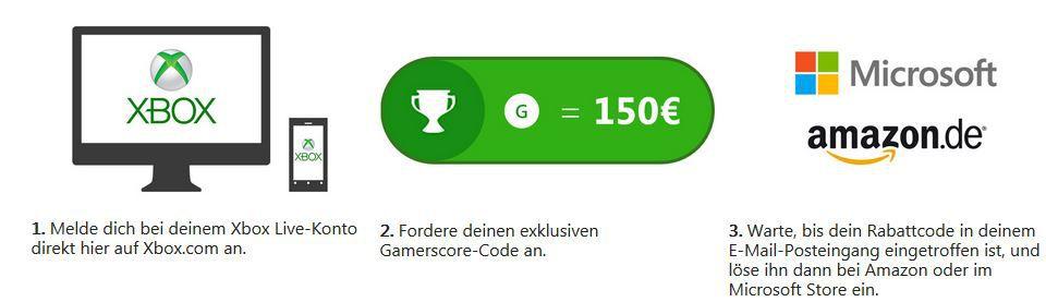 xbox Gutschein Gamescore Super Deal  bis 150€ Rabatt auf eine Xbox one oder gratis Forza Horizon2!
