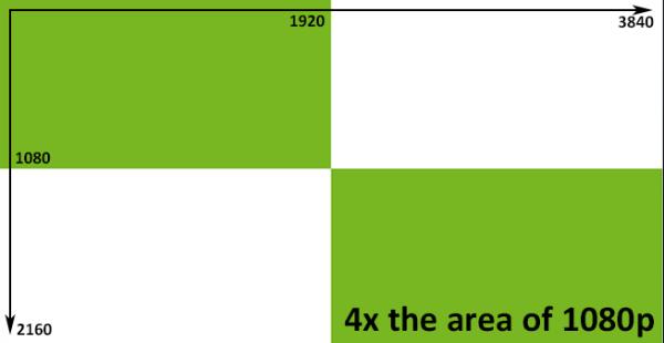 Ratgeber: Der beste 4K Monitor