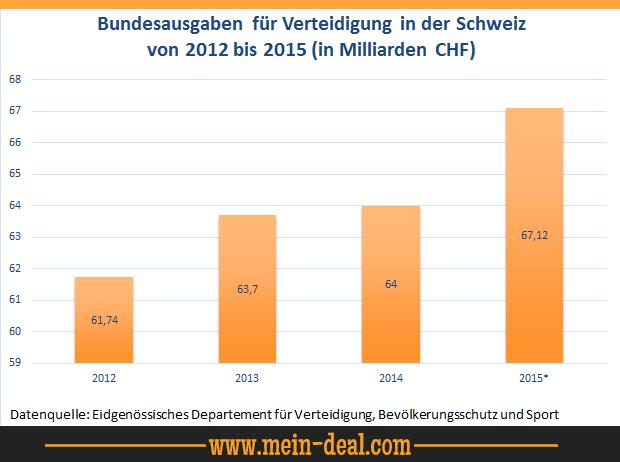 Der Männlichkeitstest: Leatherman vs. Schweizer Taschenmesser (Victorinox) unter 50 €