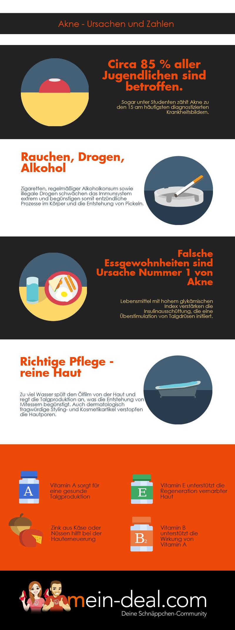 infografik akne ursachen und zahlen Hautpflege – Hautunreinheiten erfolgreich und ohne Chemie behandeln