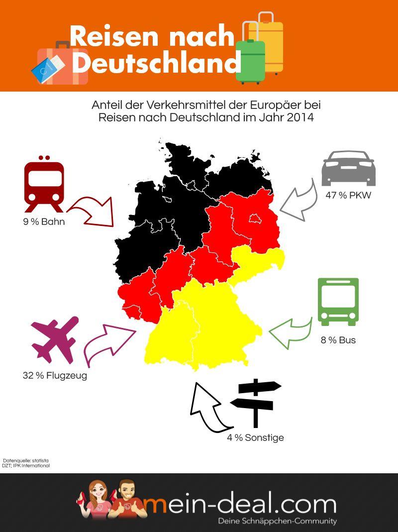 """mein deal Reisen nach Deutschland """"Das reiselustigste Volk der Welt"""" – der aktuelle Ratgeber um das Thema Urlaub"""