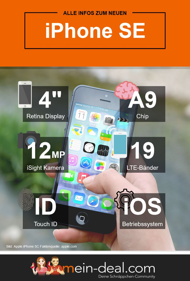 IPhone SE Infografik Der große aktuelle Apple iPhone Ratgeber – Neues aus Kalifornien   Neues iPhone SE