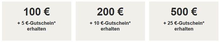 eBay Gutschein Bis zu 25€ eBay Gutschein für private Verkäufe sichern