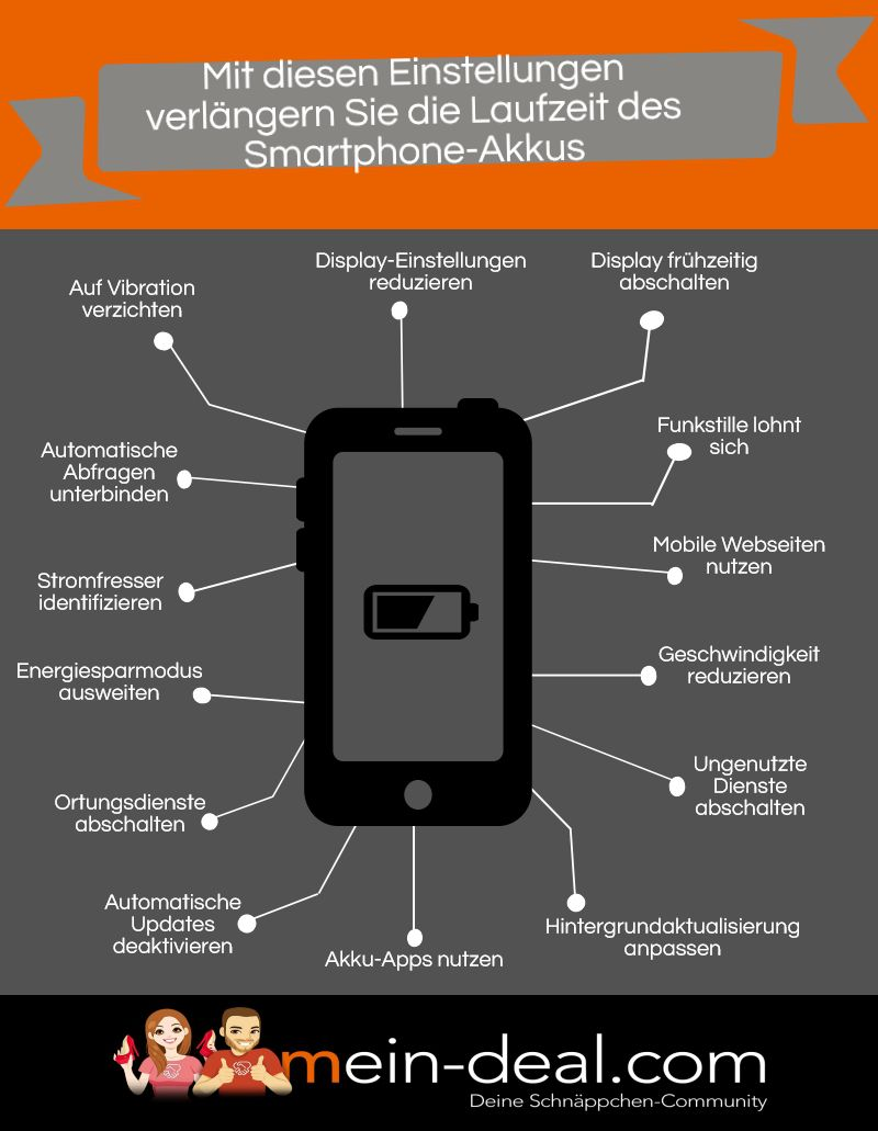 mein deal Handy Akkuzeiten Ratgeber: Was man tun (und nicht tun sollte) um die Akkulaufzeit vom Smartphone zu verlängern