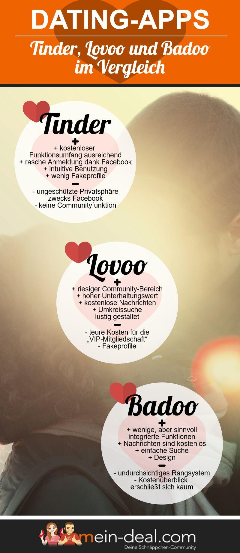 Dating Apps ein Vergleich Dating Apps – Der große Ratgeber um das Thema Tinder, Lovoo und Badoo