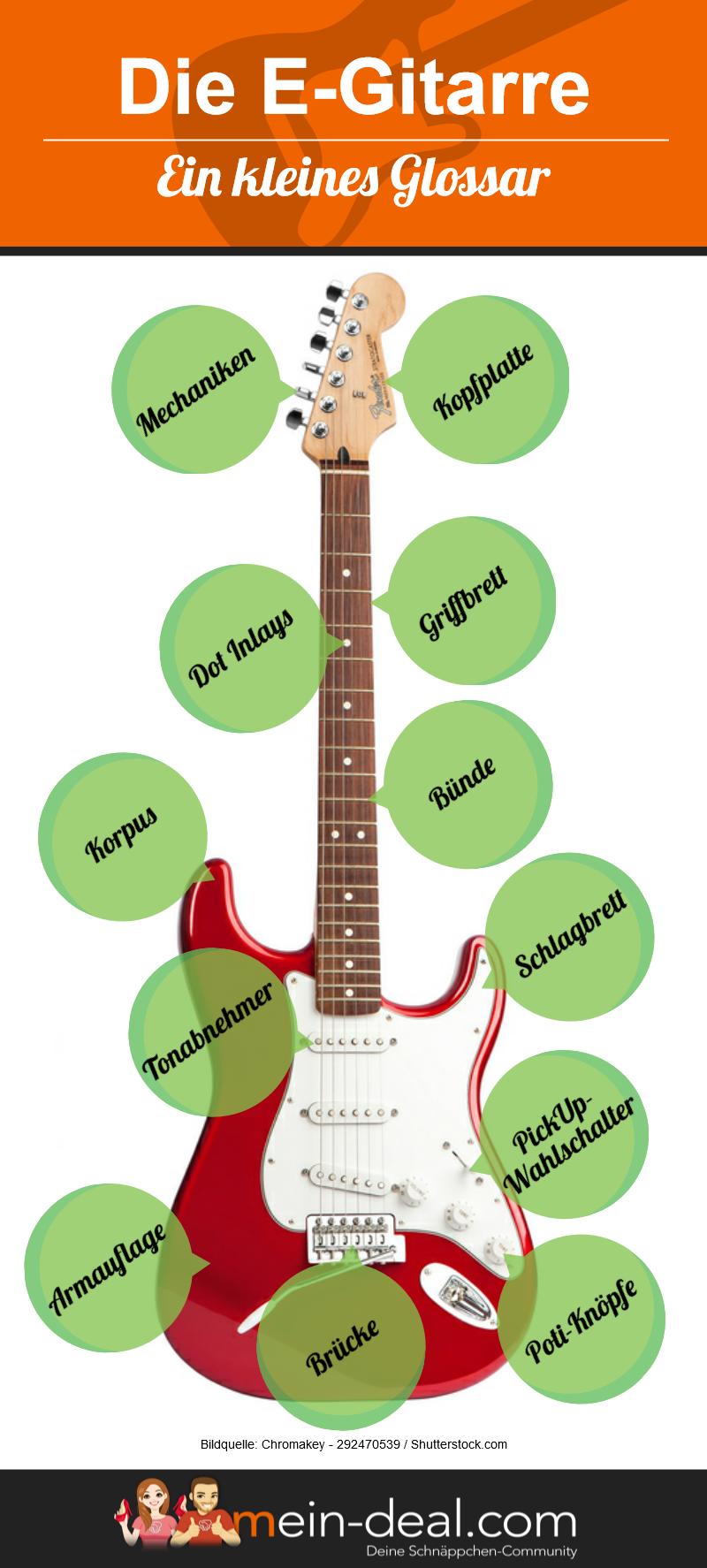 Die E Gitarre ein kleines Glossar Die große E Gitarren Kaufberatung