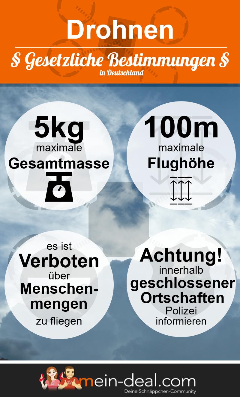 Drohnen gesetzliche Bestimmung Drohnen und Quadrocopter: Die große Drohnen Kaufberatung