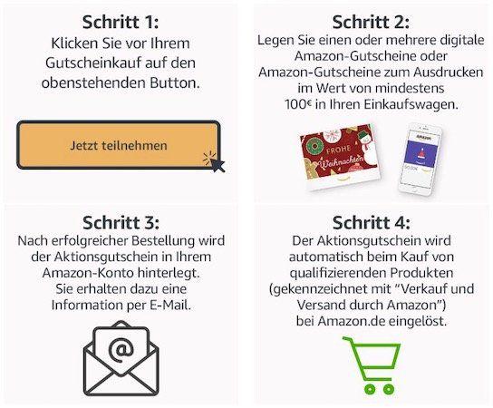 Für Primer: 10€ gratis beim Kauf eines 100€ Amazon.de Geschenkgutscheins