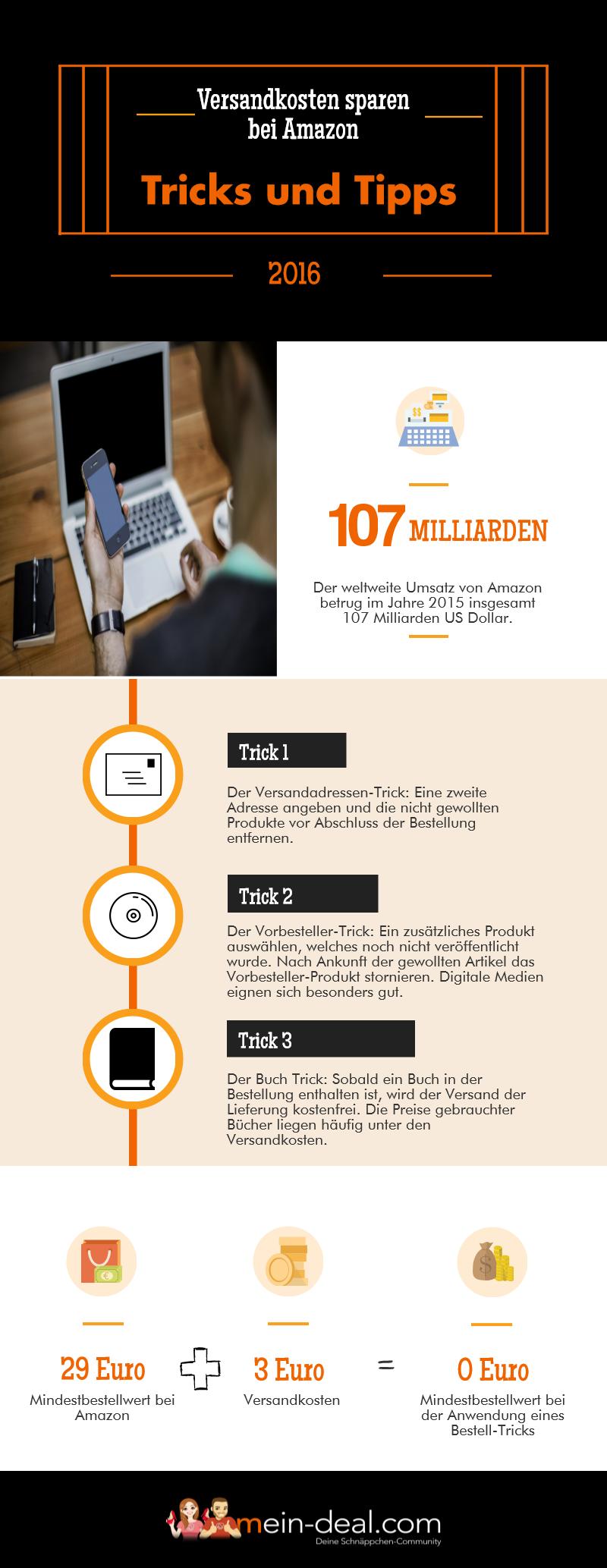 Infografik Amazon Versandkosten Amazon Plus Produkt Trick   Versandkosten sparen