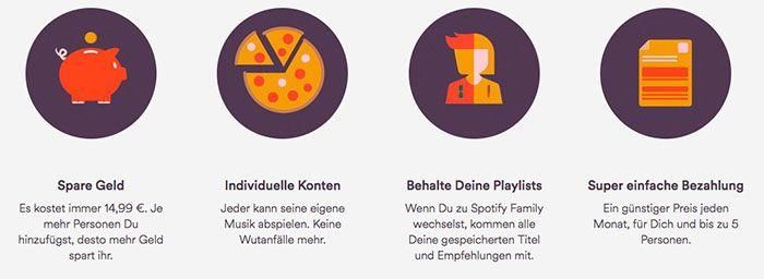 Spotify Spotify Family für bis zu 6 Personen für nur 14,99€ mtl.