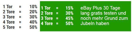 ebay Plus Gutscheine 1.100 eBay Gutscheine   50% Rabatt bei eBay nach Zahl der deutschen Tore