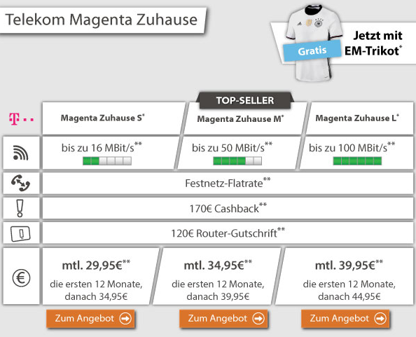 telekom magenta Magenta Zuhause: DSL Tarife mit 170€ Cashback & EM Trikot