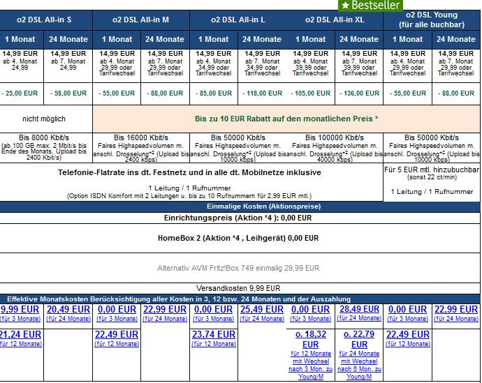 o2dsl o2 DSL Vertrag mit bis zu 136€ Auszahlung   HOT!
