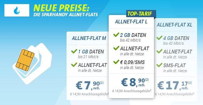Sparhandy Allnet Flat Sparhandy Allnet Flats bis zu 4GB + Telekom Netz ab 7,90€ mtl.