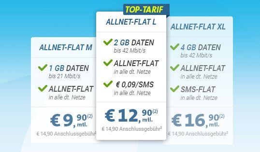 Sparhandy Allnet Flats bis zu 4GB + Telekom Netz ab 9,90€ mtl.