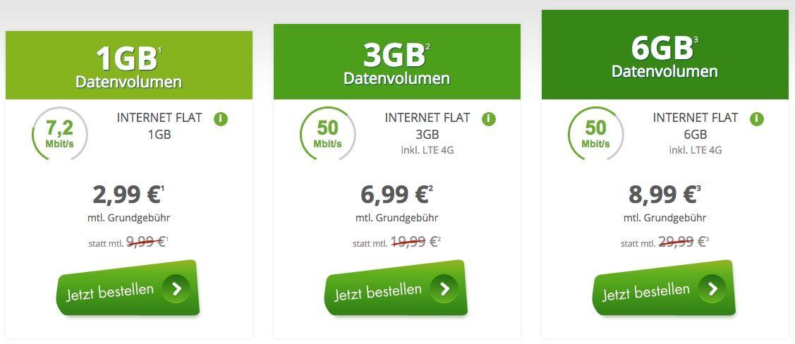 Bildschirmfoto 2016 09 09 um 12.40.54 Telekom 6GB LTE Flat für 8,99€ mtl. oder 3GB für 6,99€mtl.