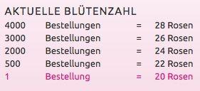 Bildschirmfoto 2016 09 12 um 10.04.32 Miflora Rosen Rallye 28 bunten Rosen für nur 18,90€