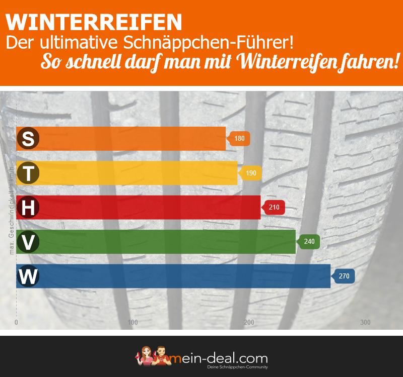 Winterreifen kaufen – Der ultimative Schnäppchen Führer!