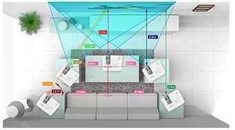 Kurzdistands Projektor BenQ W1080ST+ 3D Kurzdistanz Heimkino DLP Projektor für 799€