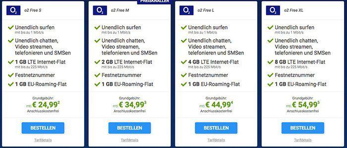 Bildschirmfoto 2016 10 11 um 12.07.49 o2 Free LTE Tarife ab 24,99€ mtl. + Galaxy S7 Edge ab 4,95€ + Kombi Vorteil