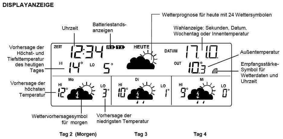 Wetterstation Display Technoline WD4005 Wetterstation mit 4 Tage Vorhersage und Aussensensor für 19,99€