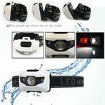LED Stirnlampe mit 900LM & 4 verschiedene Modi für 2,08€