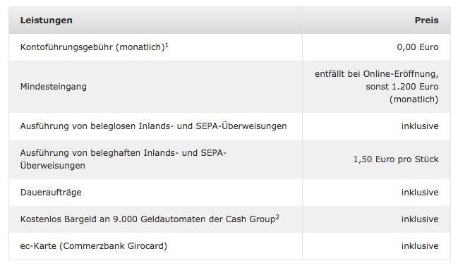 Beitragsfreies Commerzbank Girokonto mit 200€ Startguthaben als Cyber Week Angebot