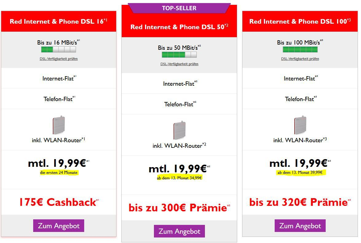 DSL Topseller Vodafone DSL: dank Cashback inkl. Router ab 14,36€ mtl.,