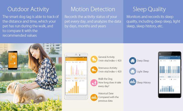 fit info Fitnesstracker für den Hund   Xiaomi Smart Dog Button für 13,58€