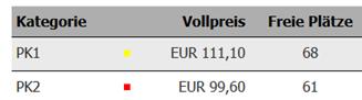 Los gehts! Starlight Express Tickets (PK 1 und PK 2!) ab 40€ (statt 100€)