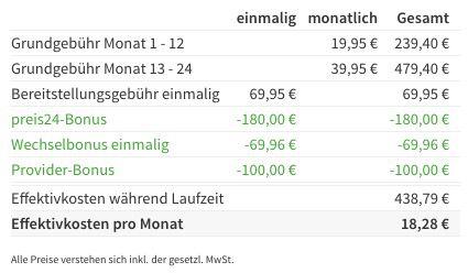 Knaller? Telekom Magenta M + DSL 50k + bis zu 349,96€ Cashback + gratis Sonos Play:1