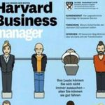Jahresabo Harvard Business manager nur 49€ (statt 174€)