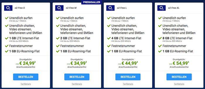 S7 + 6 Monate Sky Ticket + o2 Free Allnet + 2GB LTE Flat + Festnetznummer für 34,99€ mtl.