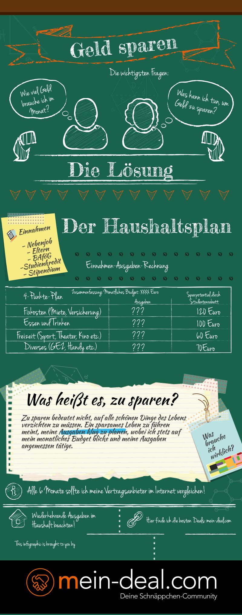 Infografik zum Thema Geld sparen als Student